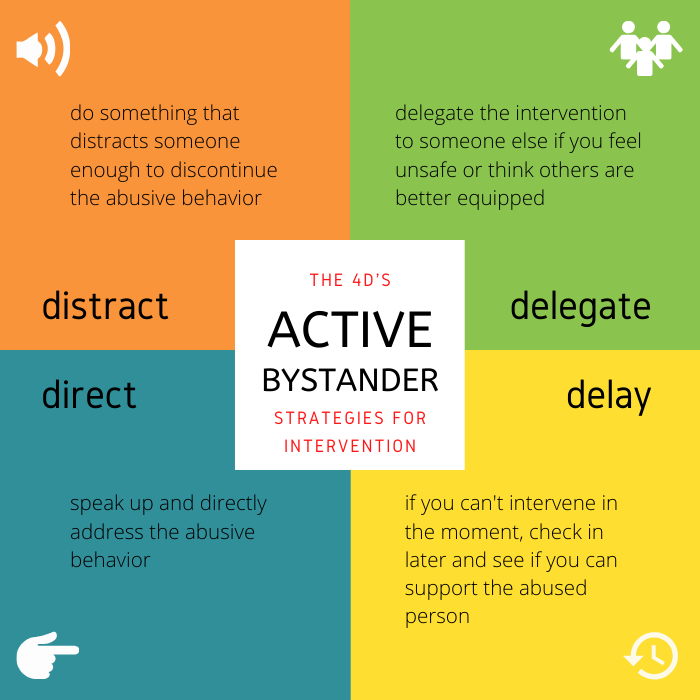 Active-Bystander-1