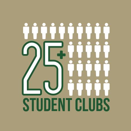 Campus Clubs