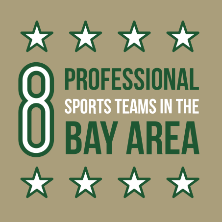8 professional sports teams in the bay area