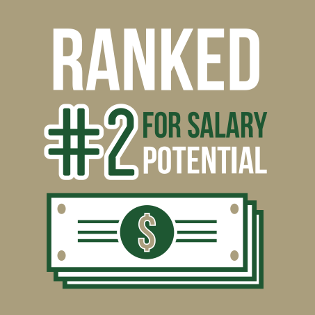 Ranked #2 for Salary Potential