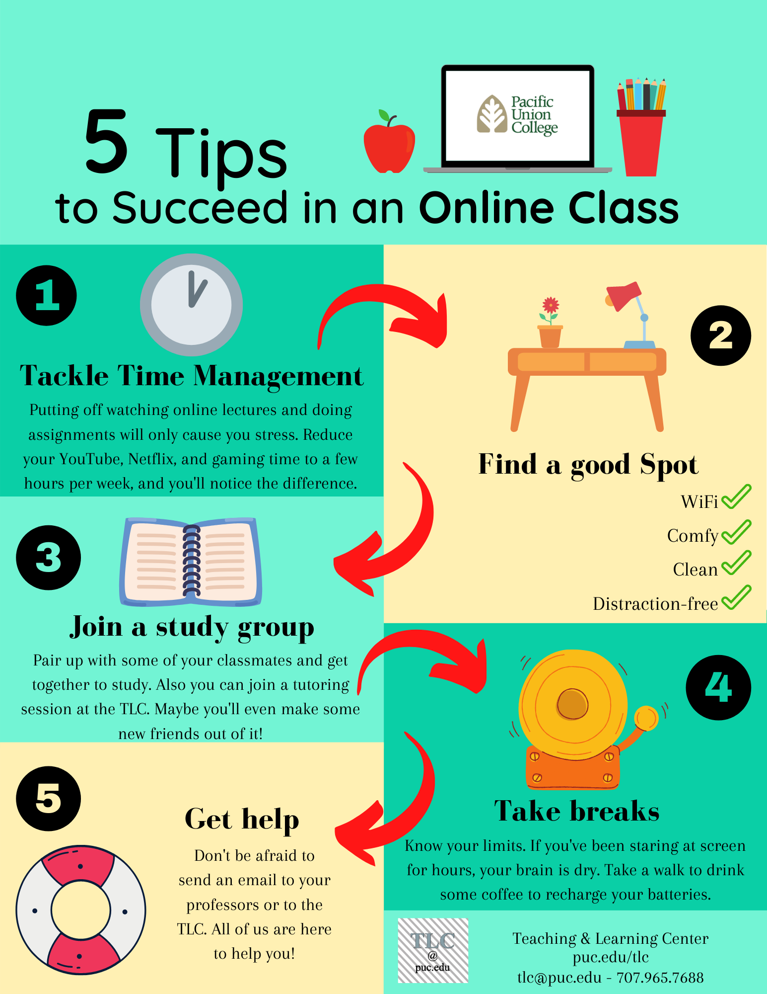 5 Tips to online learning poster