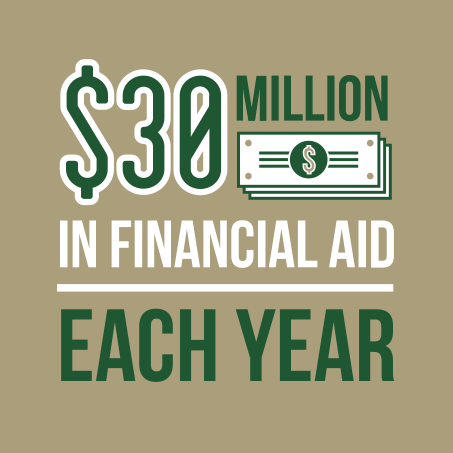 $30m financial aid each year